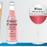 illustration of beer, cooler, wine and liquor with percentage of alcohol content for each