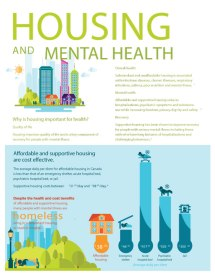 Infographic_Housing_Mental_Health-1