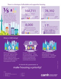 Infographic_Housing_Mental_Health-2